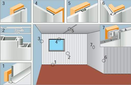 special foodcare paneele. Black Bedroom Furniture Sets. Home Design Ideas